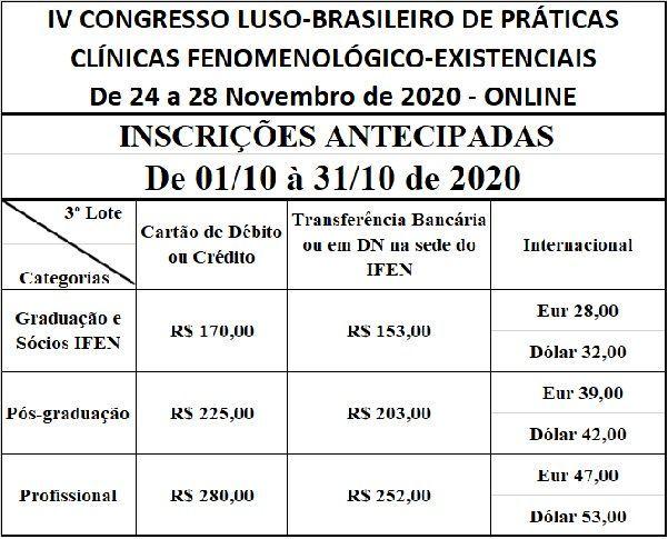 ivcongresso2020-10-01
